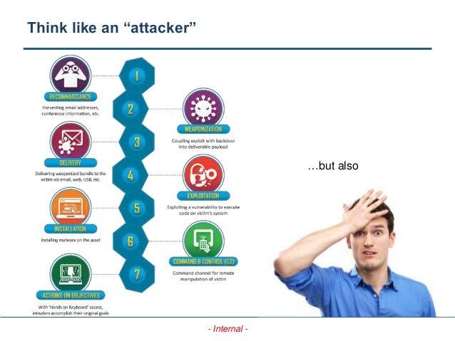 "- Internal - Think like an ""attacker"" …but also"