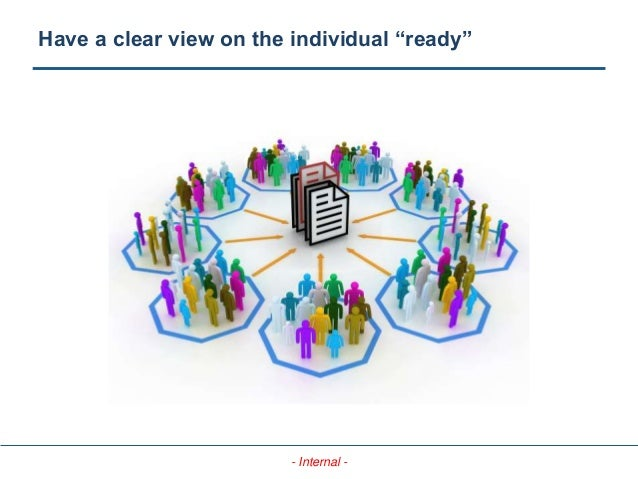 """- Internal - Have a clear view on the individual """"ready"""""""