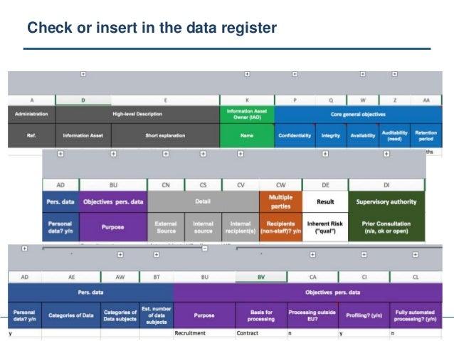 - Internal - Check or insert in the data register