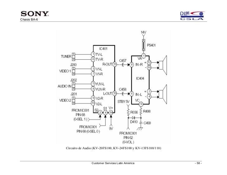 Training TV Sony Chasis Ba 6