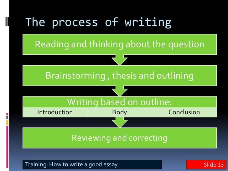 thesis about writing skills