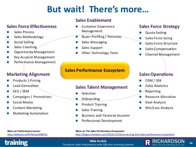 Training 2014 transform sales results - mike kunkle 02032014 - slid…
