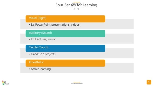 50 Four Senses for Learning (2 of 2) Adult Learners readysetpresent.com • Ex: PowerPoint presentations, videos Visual (Sig...