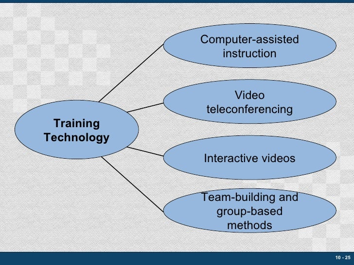 10 -  Training Technology Computer-assisted instruction Team-building and group-based methods Video teleconferencing Inter...