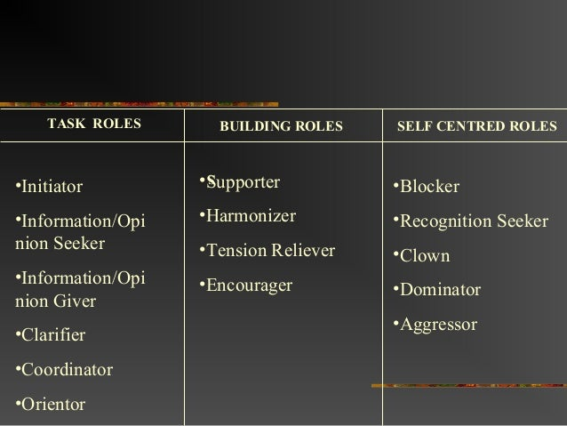 TASK ROLES BUILDING ROLES SELF CENTRED ROLES•Initiator•Information/Opinion Seeker•Information/Opinion Giver•Clarifier•Coor...