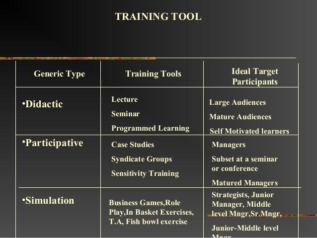 Generic Type Ideal TargetParticipantsTRAINING TOOL•Didactic•Participative•SimulationTraining ToolsLectureSeminarProgrammed...