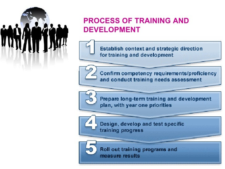training and developing employees Training and development describes the formal, ongoing efforts that are made within organizations to improve the performance and self-fulfillment of their employees through a variety of.
