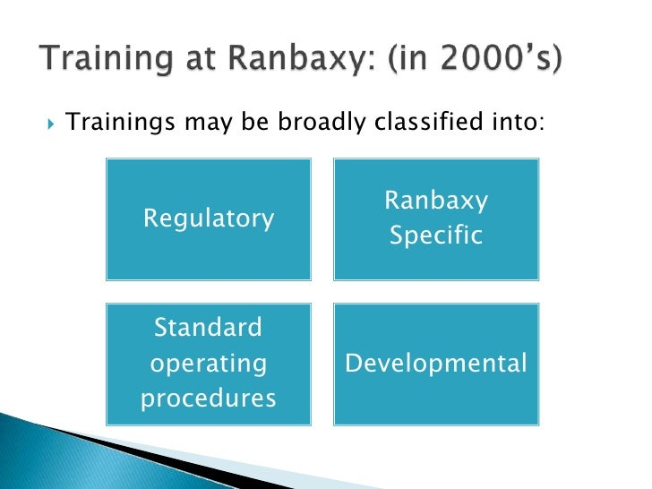 summer training project in ranbaxy Sip project report submitted in partial fulfillment of the requirements for  i  consider my nearly two months summer internship at ranbaxy lab.