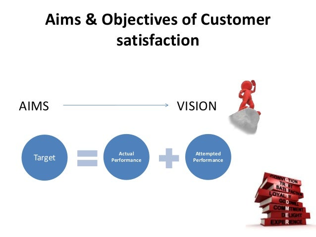 employee empowerment on customer satisfaction Empowerment of employees can lead to improved customer service by giving the employee the power and the trust to make improvements without waiting for the approval of management empowering employees will increase their productivity and quality.