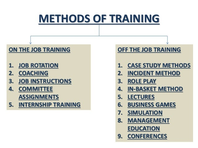 what method of training or instruction