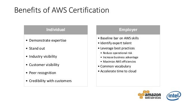 AWS APAC Webinar Week - Training & Certification Masterclass