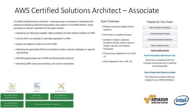 Aws apac webinar week training certification masterclass for Certified architect