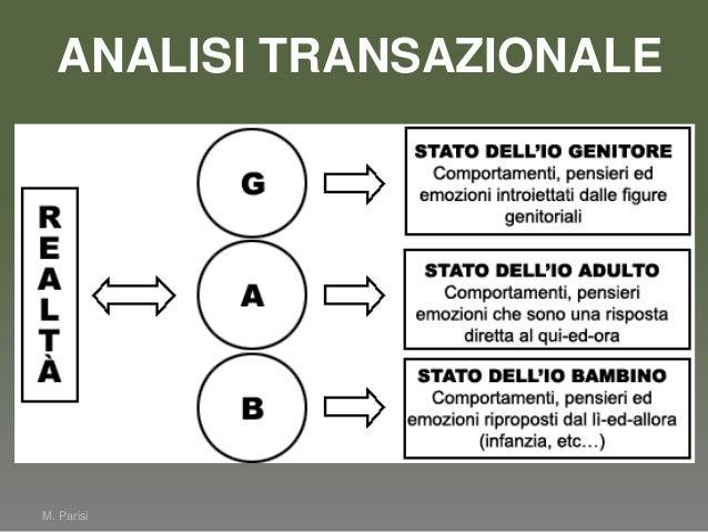 M. ParisiANALISI TRANSAZIONALE