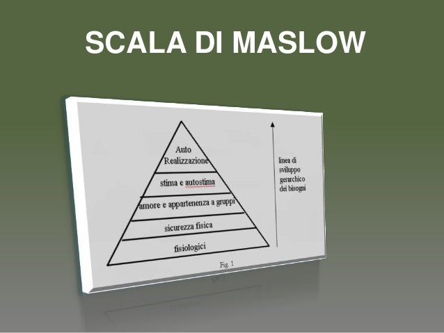 SCALA DI MASLOW