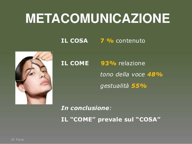 """M. ParisiMETACOMUNICAZIONEIL COSA 7 % contenutoIL COME 93% relazionetono della voce 48%gestualità 55%In conclusione:IL """"CO..."""