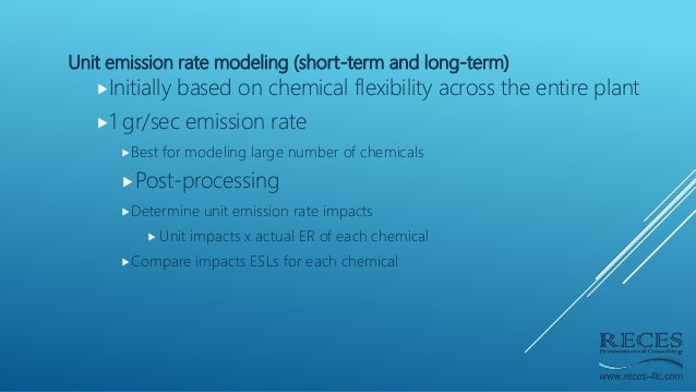 Unit emission rate modeling (short-term and long-term) Initially based on chemical flexibility across the entire plant 1...
