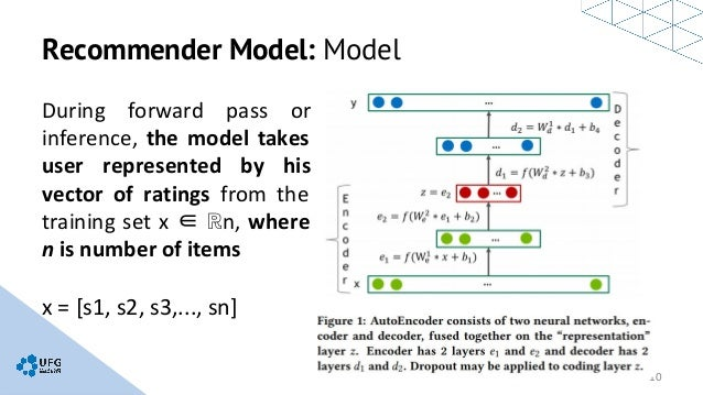 Training deep auto encoders for collaborative filtering