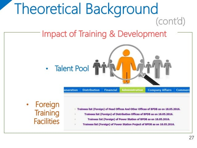 theoretical background of training and development