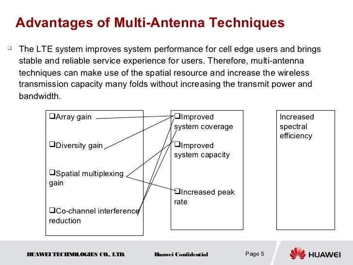 advantage of multi antenna technique