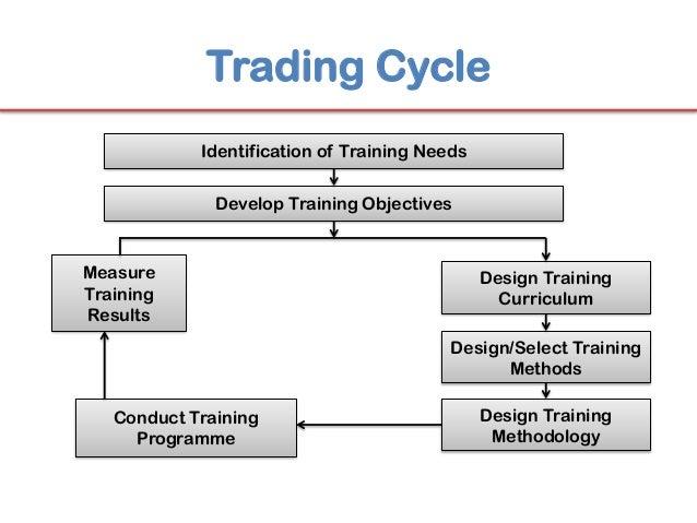 Training Evaluation – Training Evaluation