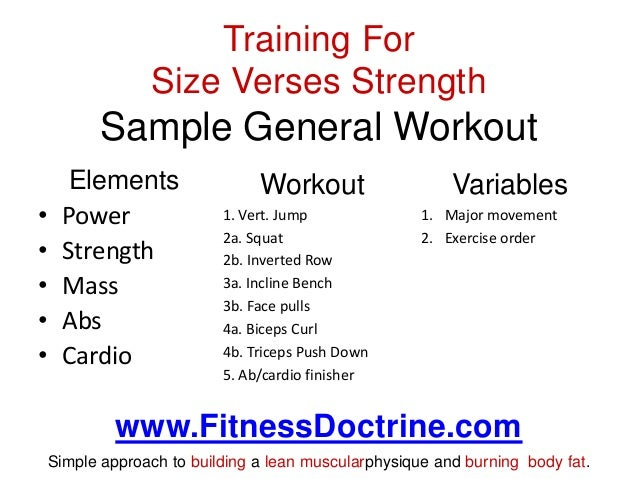 Training For Size Strength Power Basics Of Weight Training