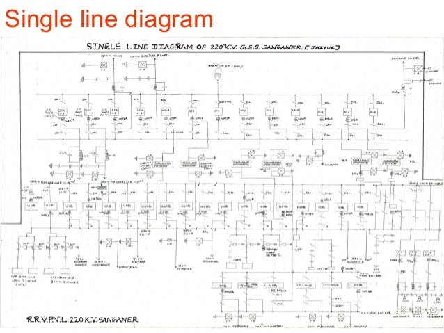 Single Line Diagram Training Trusted Wiring Diagram