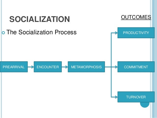 socialization process that was my military Research on socialization can obscure the agency of its targets, presenting socialization as a uni-directional process shaping beliefs and behaviors this assumption is even stronger for the military, a totalizing institution often portrayed as fashioning its members into violence professionals .