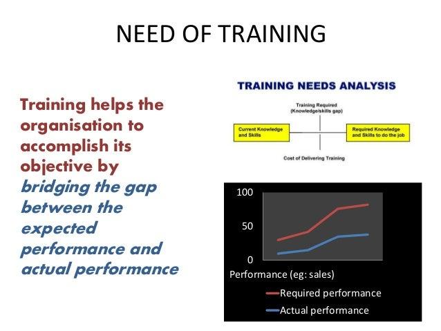 Training Slide 3