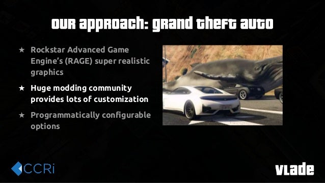 Training Drone Image Models with Grand Theft Auto
