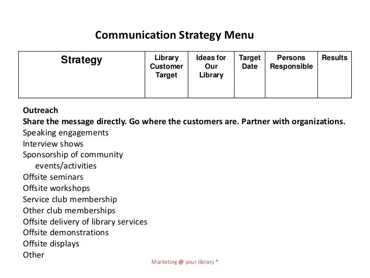Communication Strategy Menu         Strategy                Library          Ideas for   Target     Persons     Results   ...
