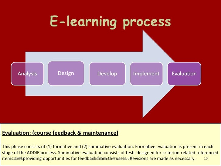 e learning evaluation The majority of the articles on e-learning inform organizations on the perceived  benefits of introducing technology to deliver training programmes these benefits .