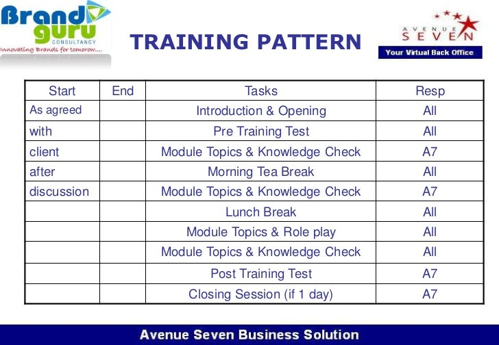 Training module for Training module template free