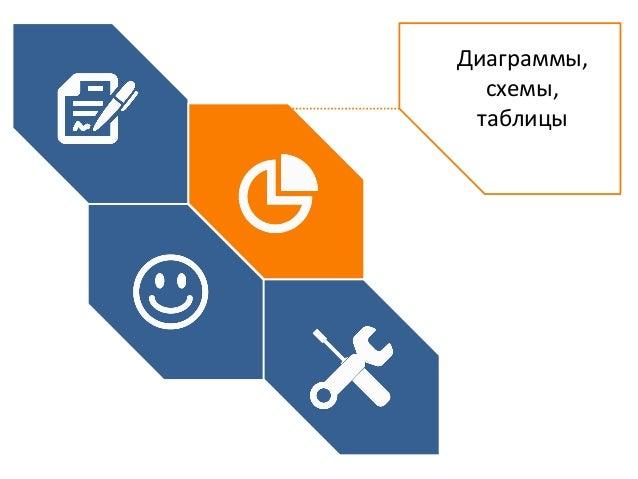 Презентация с схемами
