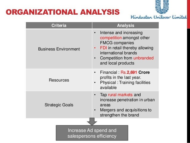 ... Specific Training Needs; 3. ORGANIZATIONAL ANALYSIS Criteria Analysis  Business ...  Business Needs Assessment Template