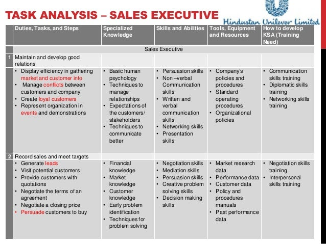 Sales Analysis Template. cheap sales analysis template find sales ...