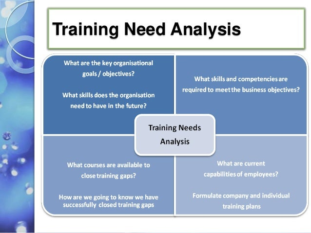 Training Needs Analysis  BesikEightyCo