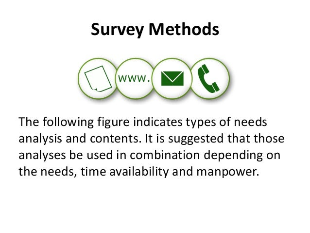 Step 3 : Collect Data • There are various methods to collect information for your TNA which can be utilised individually o...