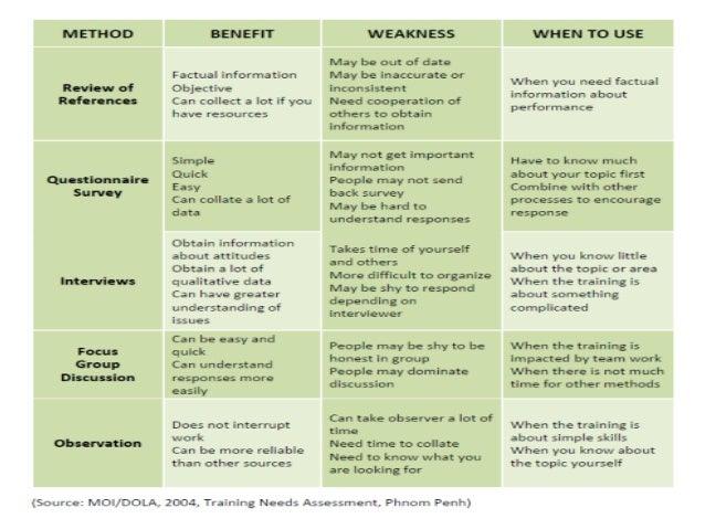 28. Organizational Analysis ...