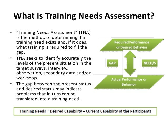 Training Need Assessment – Sample Needs Assessment