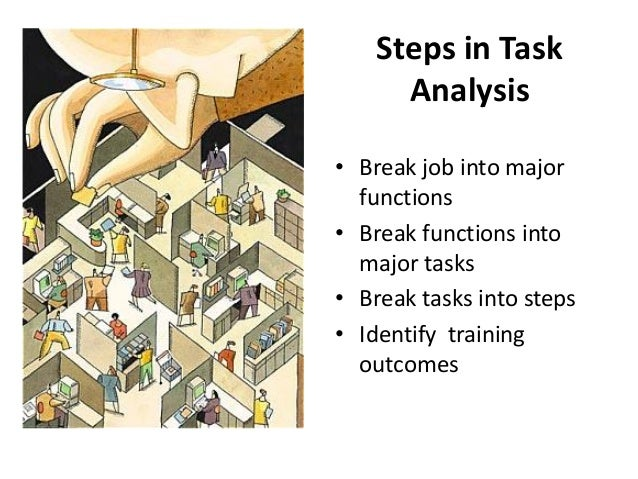 Results The results of the needs assessment allows the training manager to set the training • objectives by answering two ...