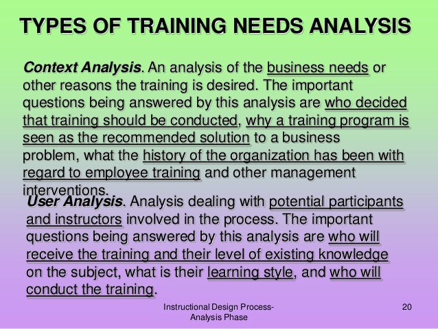 thesis training needs analysis Introduction to needs analysis • for training • for a combination of these • for some other purposes, eg status, examination, promotion.