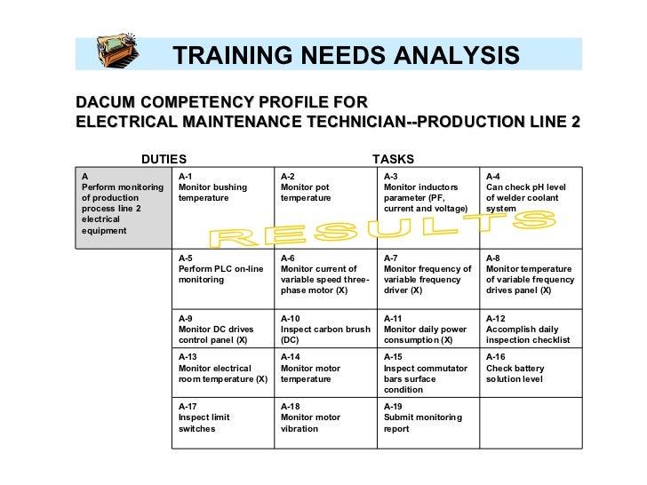 Ems report writing checklist - PCR Example : ems