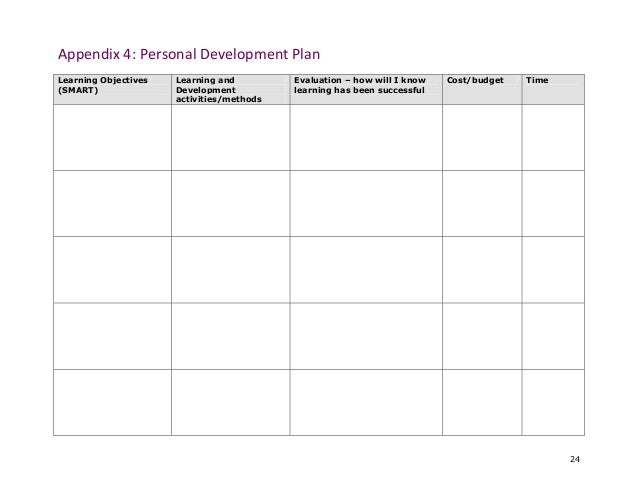 Training needs analysis – Personal Development Portfolio Template