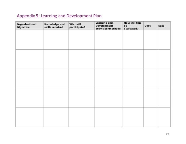 Planning and enabling learning