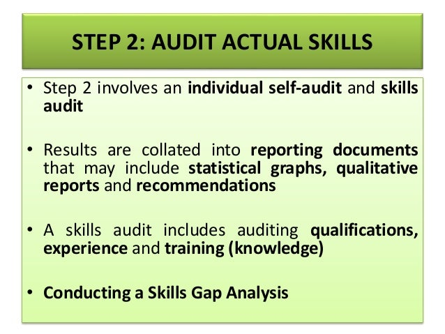an analysis of skills and knowledge A guide to performing a needs assessment and a gap analysis  gaps can occur in knowledge, skills or practice steps to performing a gap analysis: 1.