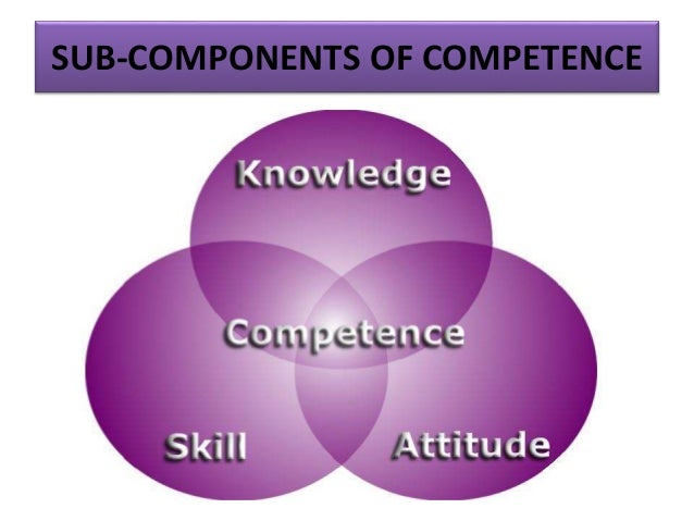 evaluate own current skills and competencies The examples below of competencies may be used in various shares specialized approaches and skills that will and hones the competencies needed in current.