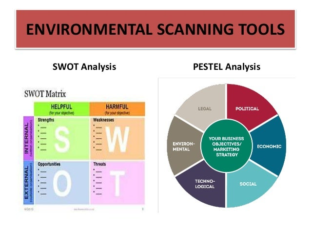 an introduction to an analysis of needs assessment techniques and findings Training and development activities to enhance learning project team which of the following is not one of the steps in a needs assessment a person/learner analysis b task analysis ellen's findings at the next quarter's corporate staff meeting.