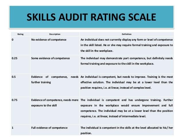 Training needs analysis, skills auditing and training roi presentatio…