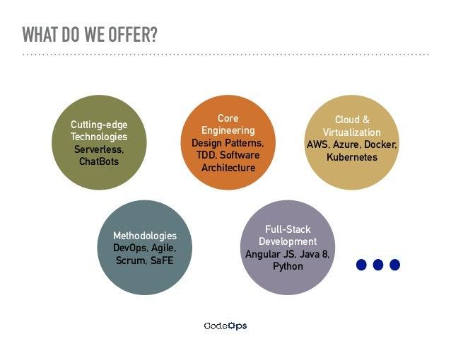 Training Offerings - CodeOps Technologies Slide 3