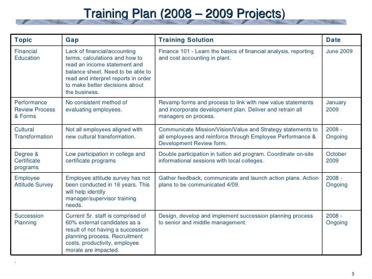 employee action plans